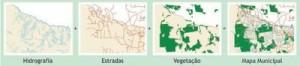 atualizar 300x66 - Municípios Verdes: Caminhos Para a Sustentabilidade