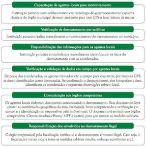 como reduzir 297x300 - Municípios Verdes: Caminhos Para a Sustentabilidade