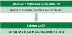comoestimular 300x145 - Municípios Verdes: Caminhos Para a Sustentabilidade