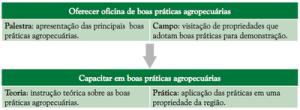 comoincentivaraadocao 300x110 - Municípios Verdes: Caminhos Para a Sustentabilidade