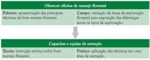 estimularmanejoflorestal 300x120 - Municípios Verdes: Caminhos Para a Sustentabilidade