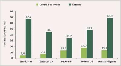 figura16 5 - Áreas Protegidas na Amazônia Brasileira: avanços e desafios
