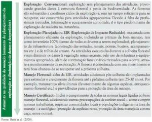 figura30 1 300x241 - Municípios Verdes: Caminhos Para a Sustentabilidade