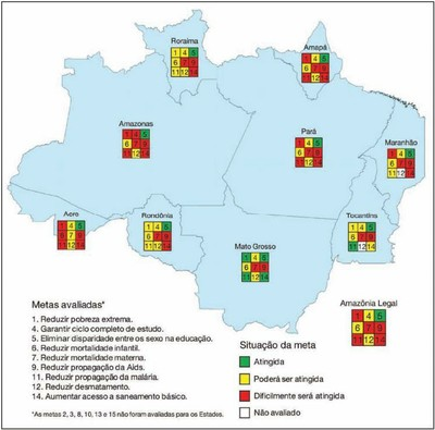 figura44 - A Amazônia e os Objetivos do Milênio 2010