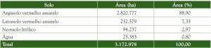 image 321 300x69 - Plano de Manejo da Floresta Estadual de Trombetas