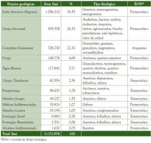 image 40 300x283 - Plano de Manejo da Floresta Estadual de Trombetas