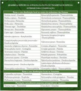 image 53 267x300 - Plano de Manejo da Floresta Estadual de Trombetas