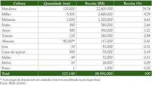 image 75 300x167 - Plano de Manejo da Floresta Estadual de Trombetas