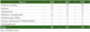 image 78 300x107 - Plano de Manejo da Floresta Estadual de Trombetas