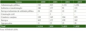 image 80 300x108 - Plano de Manejo da Floresta Estadual de Trombetas