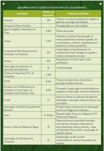 image15 208x300 - Plano de Manejo da Floresta Estadual de Trombetas
