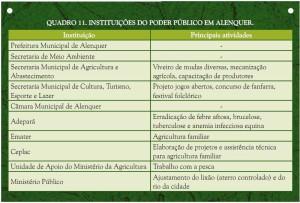 image18 300x203 - Plano de Manejo da Floresta Estadual de Trombetas