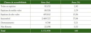 image6 300x111 - Plano de Manejo da Floresta Estadual de Trombetas