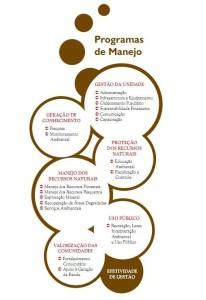 image88 206x300 - Resumo Executivo do Plano de Manejo da Floresta Estadual do Paru