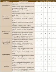 image89 233x300 - Resumo Executivo do Plano de Manejo da Floresta Estadual do Paru