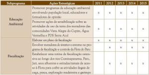 image91 300x151 - Resumo Executivo do Plano de Manejo da Floresta Estadual do Paru