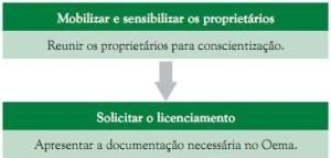 lar 300x143 - Municípios Verdes: Caminhos Para a Sustentabilidade