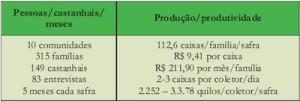 potencial economico11 300x102 - Potencial Econômico nas Florestas Estaduais da Calha Norte