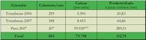 potencial economico12 300x84 - Potencial Econômico nas Florestas Estaduais da Calha Norte