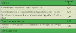 potencial economico15 300x131 - Potencial Econômico nas Florestas Estaduais da Calha Norte