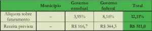 potencial economico19 300x62 - Potencial Econômico nas Florestas Estaduais da Calha Norte