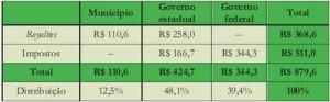 potencial economico20 300x93 - Potencial Econômico nas Florestas Estaduais da Calha Norte