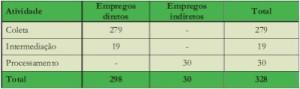 potencial economico22 300x89 - Potencial Econômico nas Florestas Estaduais da Calha Norte