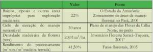 potencial economico5 300x102 - Potencial Econômico nas Florestas Estaduais da Calha Norte