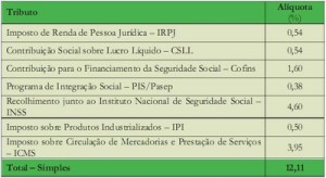 potencial economico8 300x164 - Potencial Econômico nas Florestas Estaduais da Calha Norte