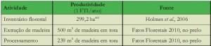 potencial economico9 300x66 - Potencial Econômico nas Florestas Estaduais da Calha Norte