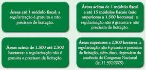 regularizacaofundiaria 300x147 - Municípios Verdes: Caminhos Para a Sustentabilidade