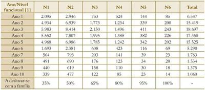 tabela1 3 - Risco de Desmatamento Associado à Hidrelétrica de Belo Monte