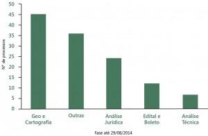 fig 07 regFund 300x196 - Regularização Fundiária no Pará: Afinal, qual o problema?