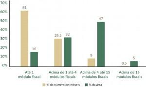 fig 08 regFund 300x180 - Regularização Fundiária no Pará: Afinal, qual o problema?