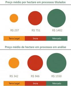 fig 17 regFund1 248x300 - Regularização Fundiária no Pará: Afinal, qual o problema?