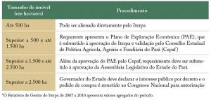 tab 05 regFund 300x143 - Regularização Fundiária no Pará: Afinal, qual o problema?