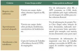 tab 06 regFund 300x195 - Regularização Fundiária no Pará: Afinal, qual o problema?