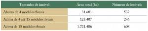 tab 08 regFund 300x63 - Regularização Fundiária no Pará: Afinal, qual o problema?