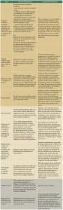tab 10 regFund 91x300 - Regularização Fundiária no Pará: Afinal, qual o problema?
