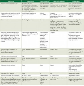 Anexo02 TACPecuaria 295x300 - Como melhorar a eficácia dos acordos contra o desmatamento associado à pecuária na Amazônia?