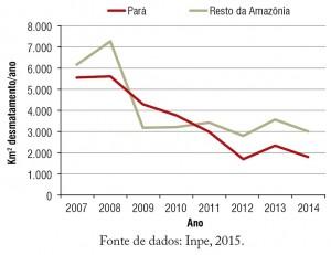 fig03 TACPecuaria 300x231 - Como melhorar a eficácia dos acordos contra o desmatamento associado à pecuária na Amazônia?