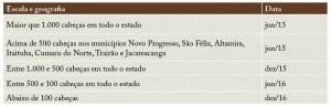 tab01 TACPecuaria 300x97 - Como melhorar a eficácia dos acordos contra o desmatamento associado à pecuária na Amazônia?