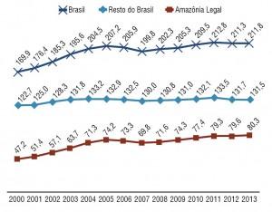 fig03 pecClima 300x234 - Como reduzir a contribuição da pecuária brasileira para as mudanças climáticas?