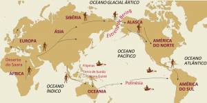 chegada do homem a america 300x150 - A floresta habitada: História da ocupação humana na Amazônia