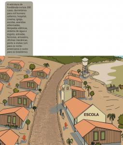 fordilandia 255x300 - A floresta habitada: História da ocupação humana na Amazônia