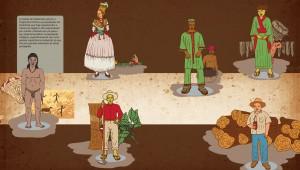 mescla de habitantes 300x170 - A floresta habitada: História da ocupação humana na Amazônia