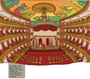 teatro 300x265 - A floresta habitada: História da ocupação humana na Amazônia