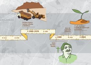unidades de conservacao 300x214 - A floresta habitada: História da ocupação humana na Amazônia