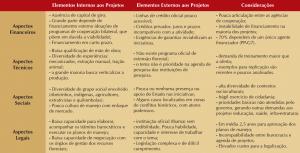 quad 1 MFC 300x153 - Manejo Florestal Comunitário: processos e aprendizagens na Amazônia brasileira e na América Latina