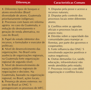 quad 3 BRA GUA 300x297 - Manejo Florestal Comunitário: processos e aprendizagens na Amazônia brasileira e na América Latina